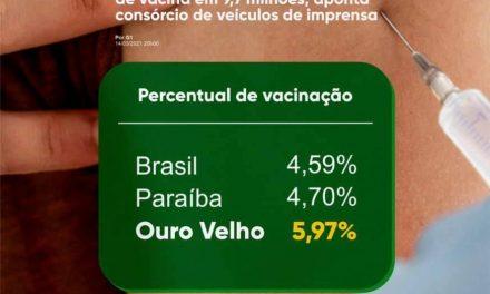 Município de Ouro Velho está acima da média nacional e estadual no ritmo da vacinação contra a Covid-19