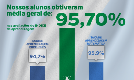 Educação de Ouro Velho alcança 95,70% no resultado das avaliações do Integra Educação PB